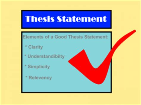 Thesis statement similar words